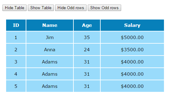 how to use jquery hide show methods with div table