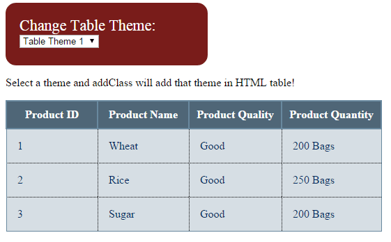 Jquery addclass with html table button links and list demos for Add th table jquery