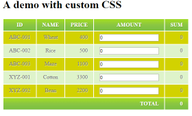 jQuery plug-in for calculation of CSV data by AJAX: in Table and XML