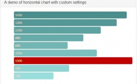 A jQuery horizontal bar chart with Bootstrap: hBarChart