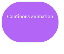 jquery animate continous