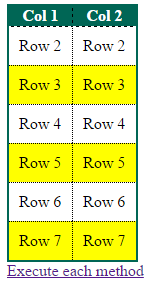 jquery each table