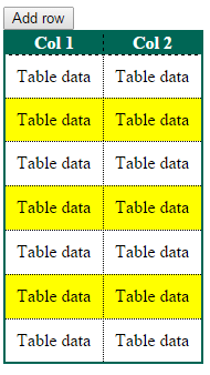 jquery each table add