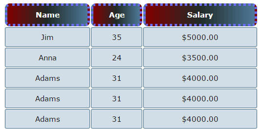 Css border with 9 demos for different html elements - Html table cell properties ...