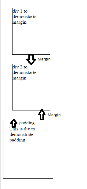 CSS-padding-margin-difference