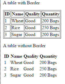 HTML simple table
