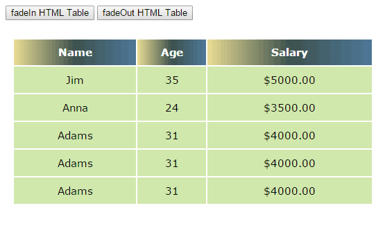 jQuery fadeIn fadeOut table