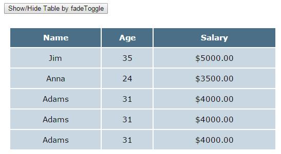 jQuery fadeToggle table