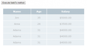 jQuery fadeIn, fadeOut, fadeToggle: 8 demos of table, menu, div and others