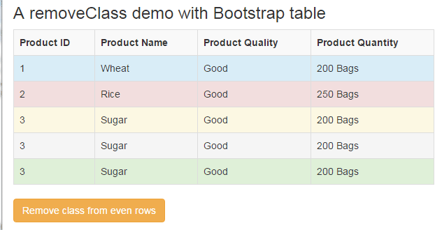 4 examples to use jquery removeclass with bootstrap table - Jquery remove div ...