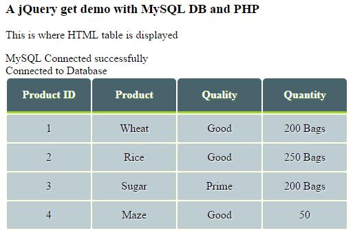 jQuery get PHP MySQL