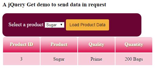 jQuery get send data