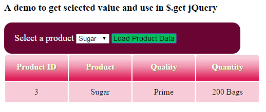 Six demos of how to get value in jQuery select option