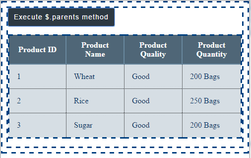 jQuery parents table
