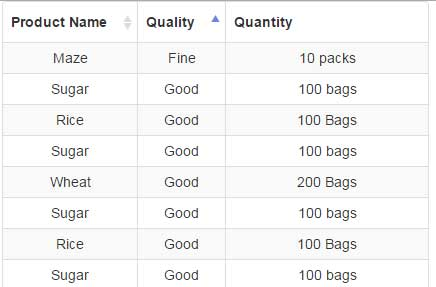 Bootstrap table sort