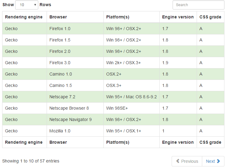 6 demos of Bootstrap data tables with paging, rows per view
