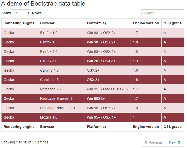 6 demos of bootstrap data tables with paging rows per for Table design using jquery