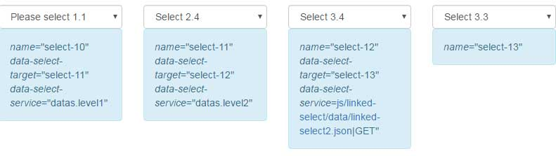 jQuery linked select 4 levels