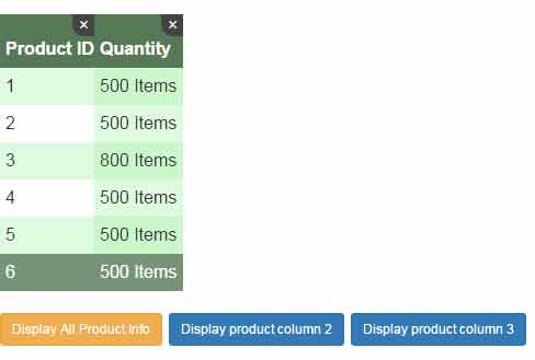 Show / hide HTML table columns by jQuery: 3 demos