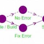 Create flowchart by using jQuery plug-in (workflowChart.js): 2 demos