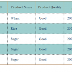 How to style table rows differently by CSS nth-child selector?