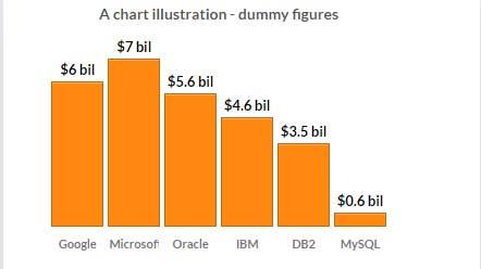 jQuery column chart