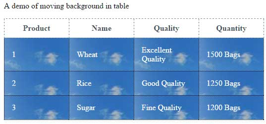 jQuery background moving table