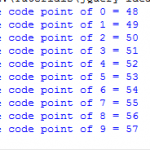 What is ord() function?