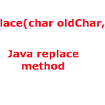 The Java replace method of String