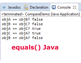 Java equals