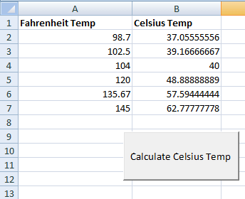 Excel / VBA For  Next loop (6 Examples)