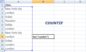 The COUNTIF function in Excel