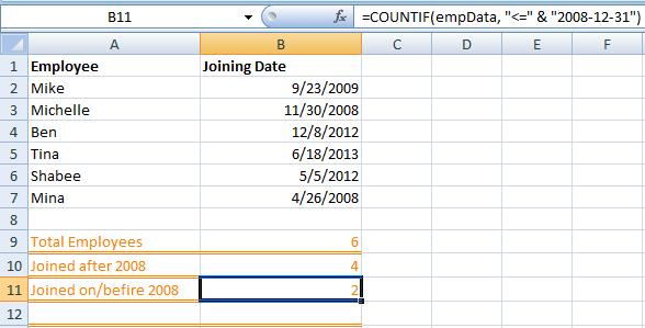 COUNTIFS date