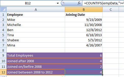 COUNTIFS date range