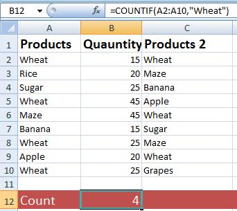 duplicate count