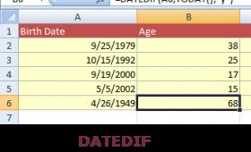The DATEDIF Function in Excel