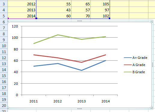 6 examples of how to make line graph in excel excel line graph ccuart Image collections