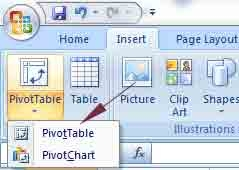 What is a Pivot table?