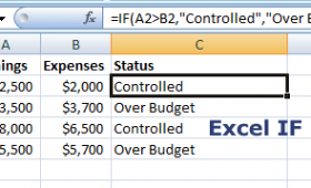 The IF function in Excel