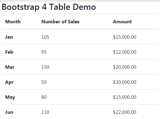 Bootstrap 4 table simple