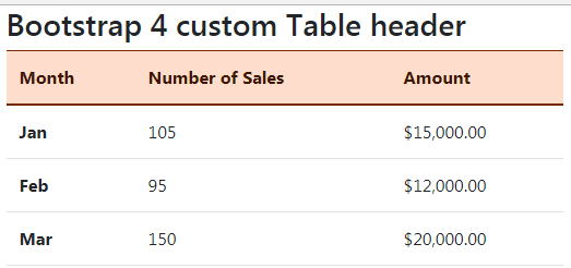 16 examples of bootstrap 4 table striped bordered for Table header th