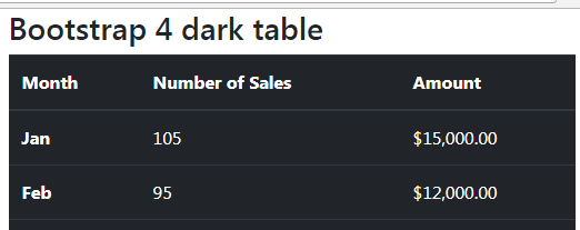 Bootstrap4 dark table