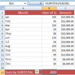 Purpose of Excel SUBTOTAL function