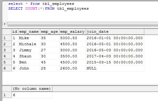 SQL count all