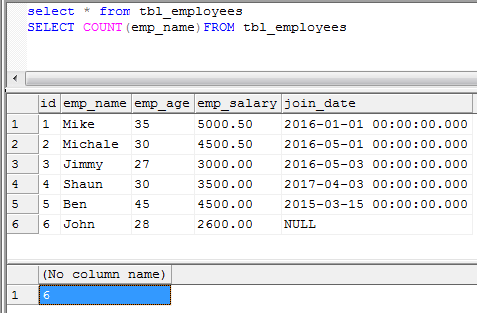 SQL count column