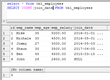 9 Queries to Explain SQL COUNT function (MySQL and SQL Server)