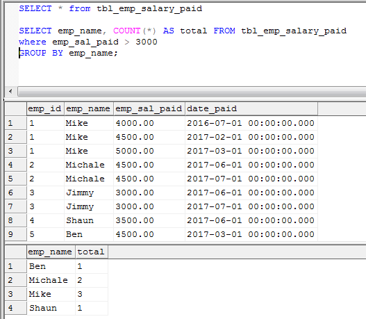 SQL count group by where