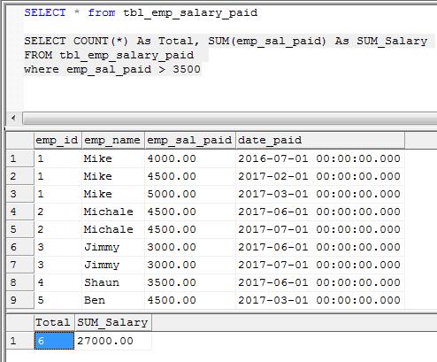 SQL count SUM