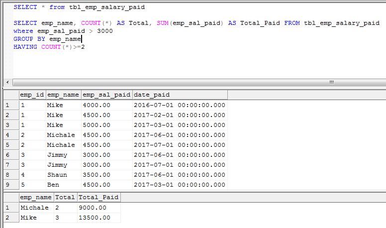 SQL count having