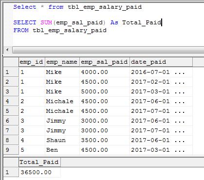 SQL SUM